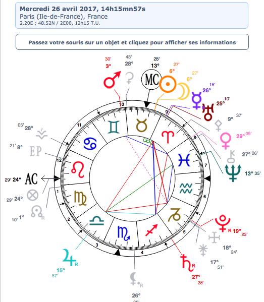 Nouvelle Lune 26 Avril Captur11