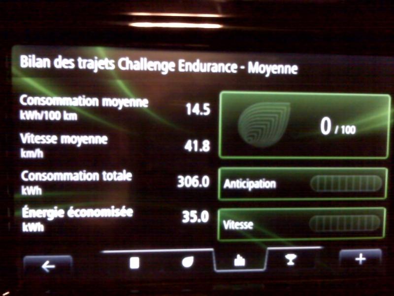 Challenge Sobriété --- Nouveau : catégorie endurance ! Img00411