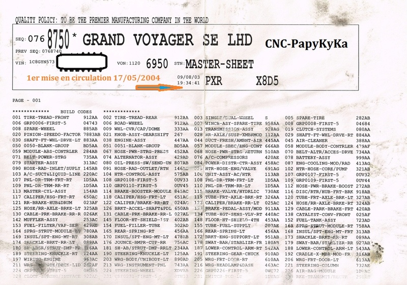 Qui a déja vu ces documents, S4 2.5 CRD de 2004. Master11