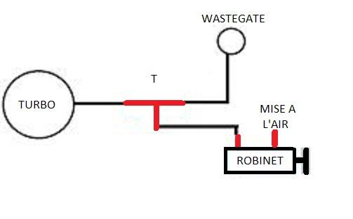 Robinet pour ajuster pression turbo Turbo10