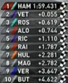 [Sport] Tout sur la Formule 1 F111