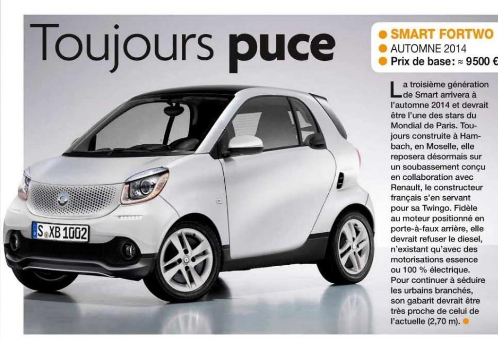 2014 - [Smart] ForTwo III [C453] - Page 10 For210