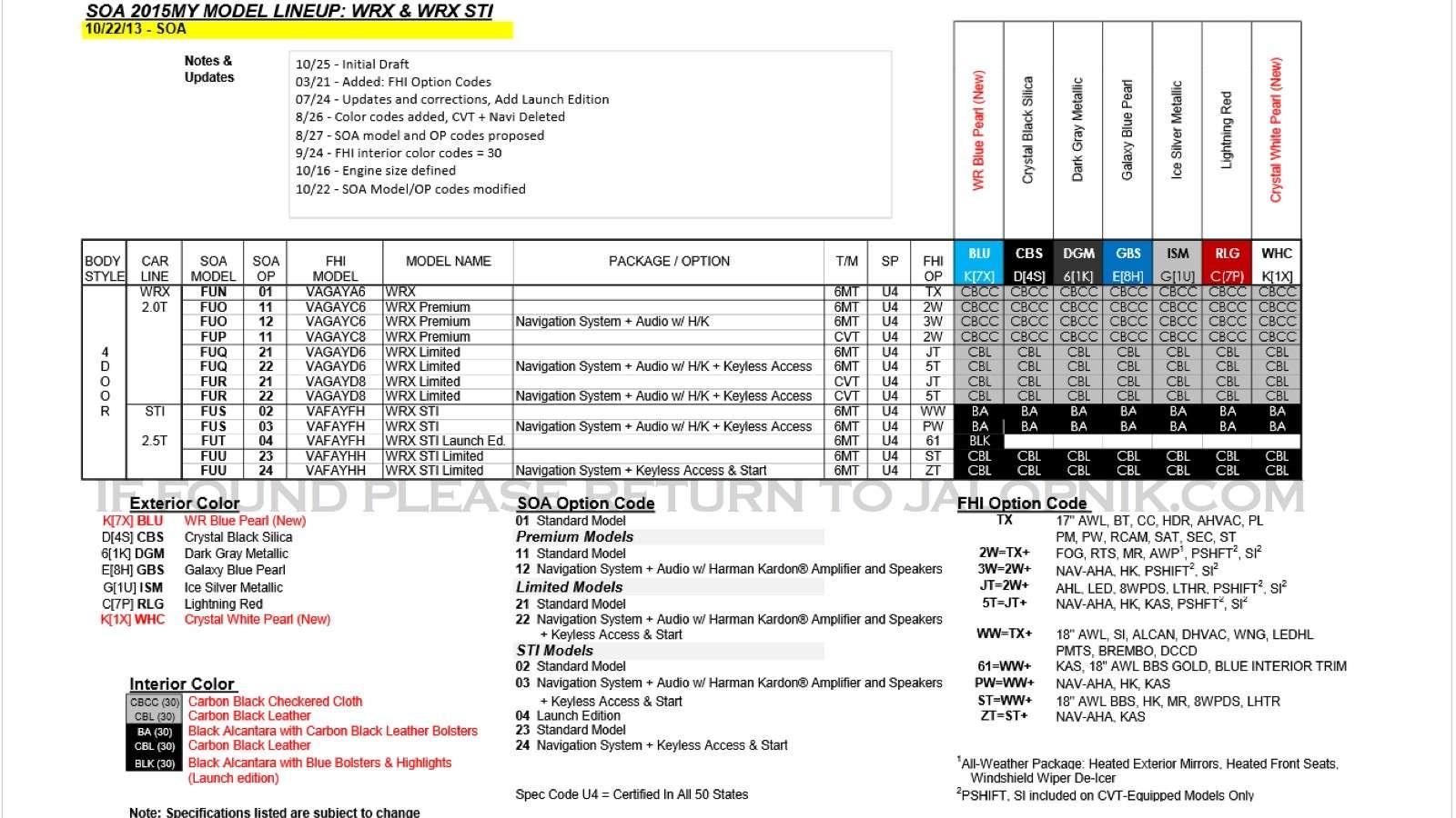 2014 - [Subaru] Impreza WRX/STi  - Page 3 Origin11