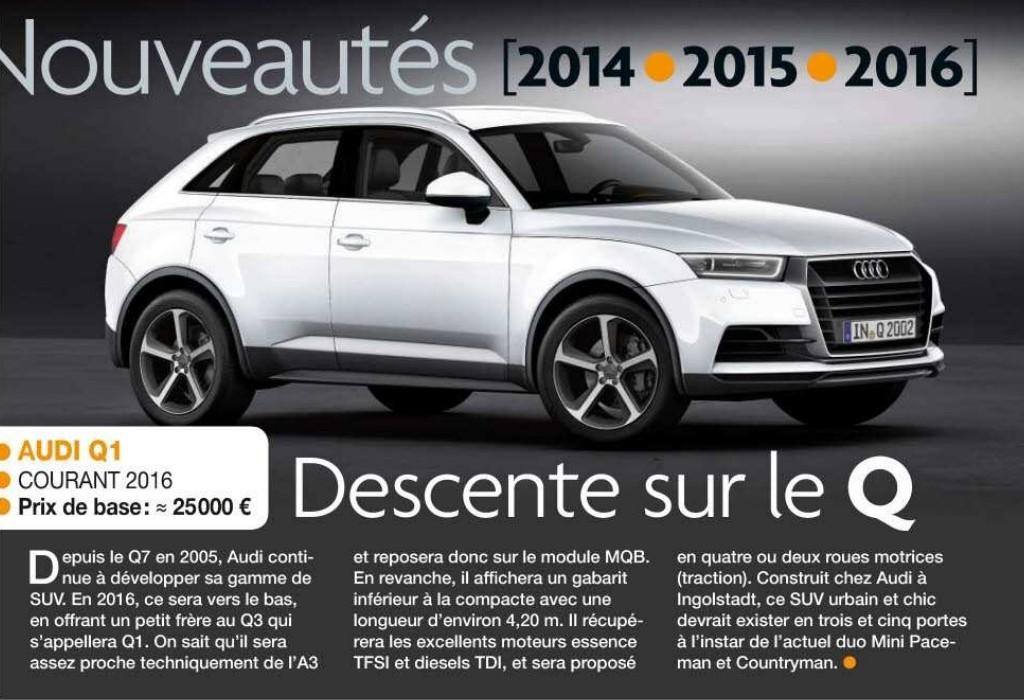 2016 - [Audi] Q2 - Page 3 Q112