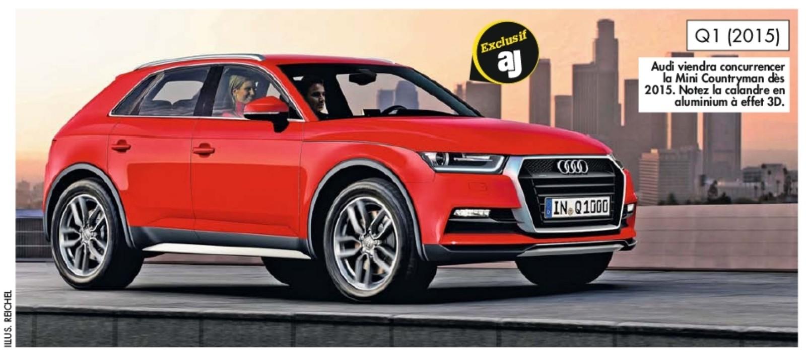 2016 - [Audi] Q2 - Page 4 Q113