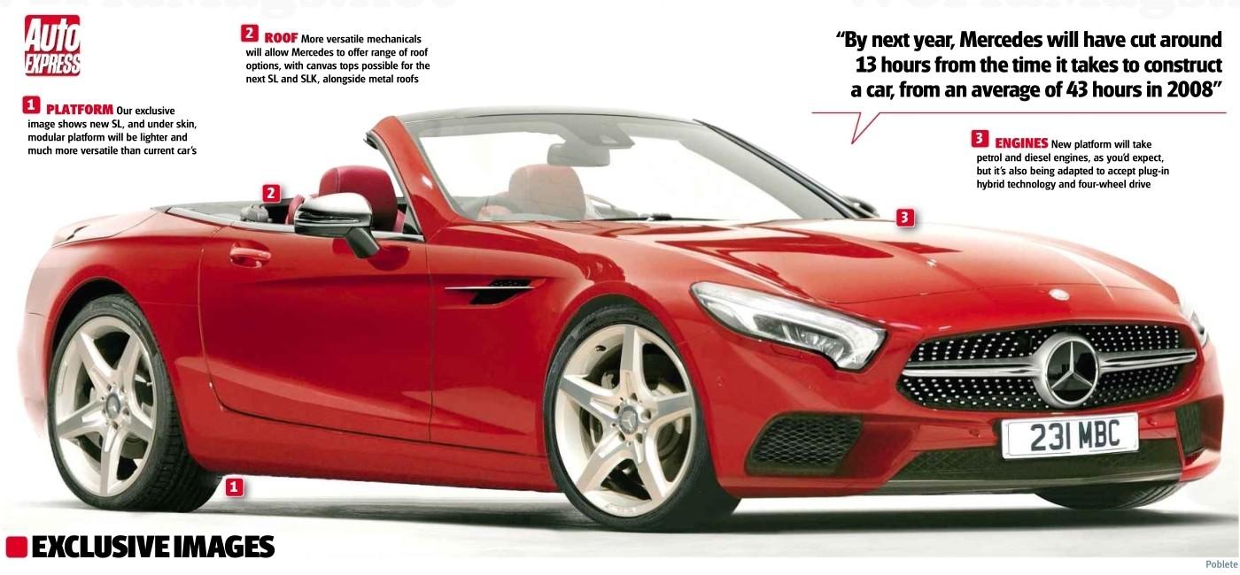 2021 - [Mercedes] SL [R232] Sl10