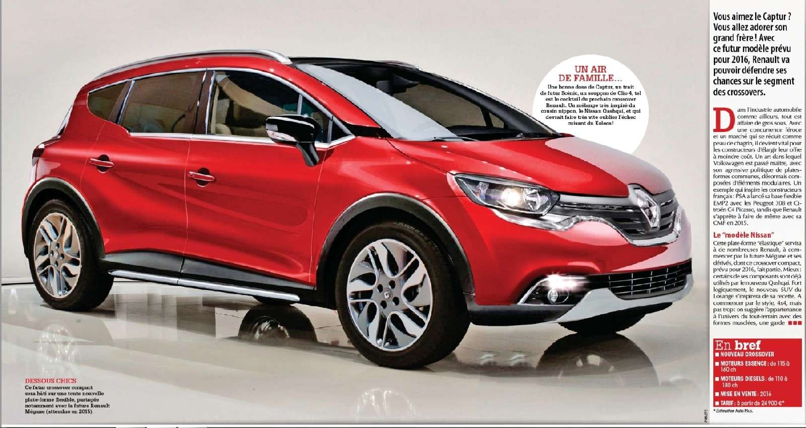 2015 - [Renault] Kadjar [HFE] - Page 42 Suv10