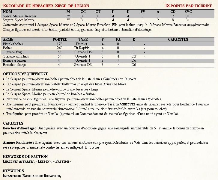 [Règles] Projet Horus Heresy V8 : Legiones Astartes - Page 2 Breach10