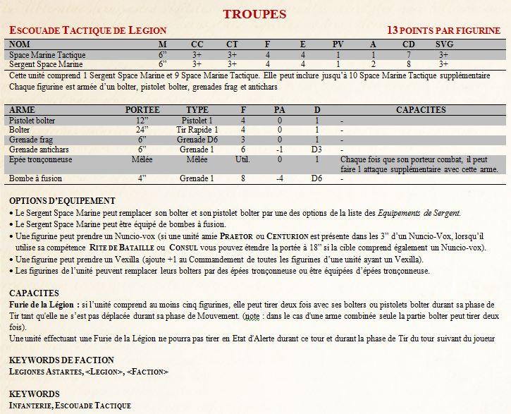 [Règles] Projet Horus Heresy V8 : Legiones Astartes Tactiq10