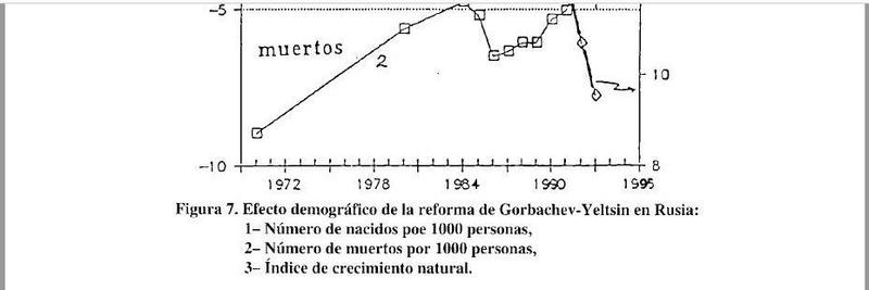 ¿La economía de la URSS crecía mas rápido que EUA en la década de los 80? Captur12