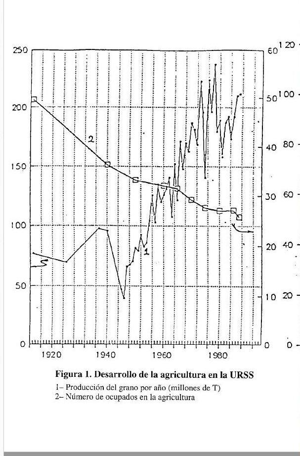 ¿La economía de la URSS crecía mas rápido que EUA en la década de los 80? Captur13