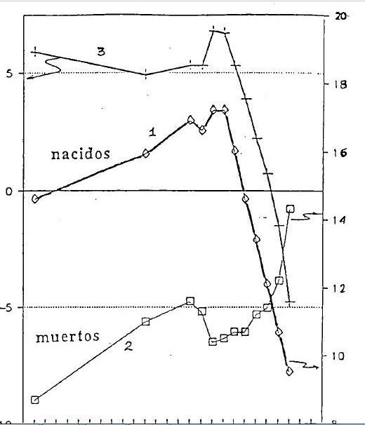 ¿La economía de la URSS crecía mas rápido que EUA en la década de los 80? Captur14