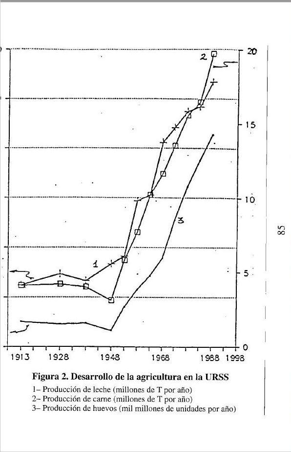 ¿La economía de la URSS crecía mas rápido que EUA en la década de los 80? Captur15