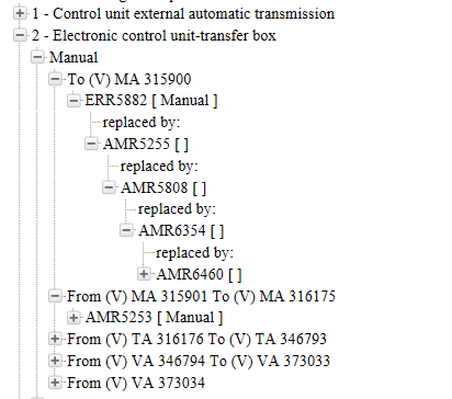 Compatibilité ECU GearBox Ecu_tr10