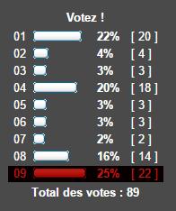 Concours -  M.RED Les Votes ! - Page 2 Captur10