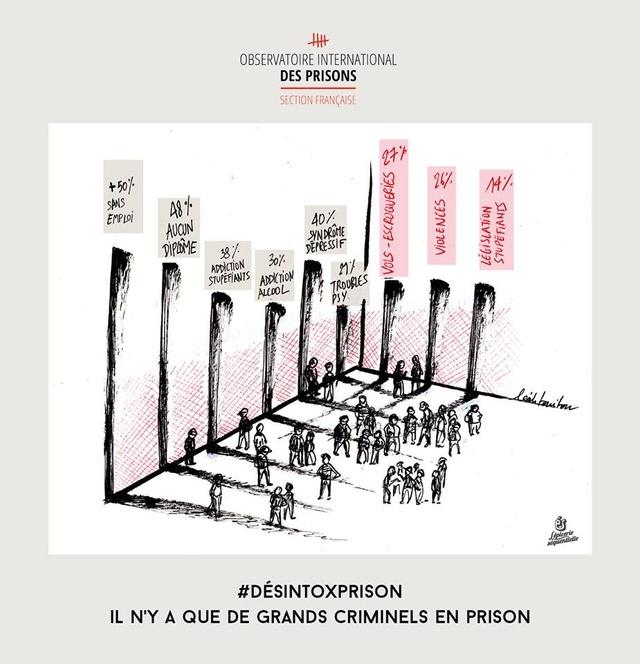 [Partenariat-OIP] Breves de prisons : la réalité. - Page 6 Desint22
