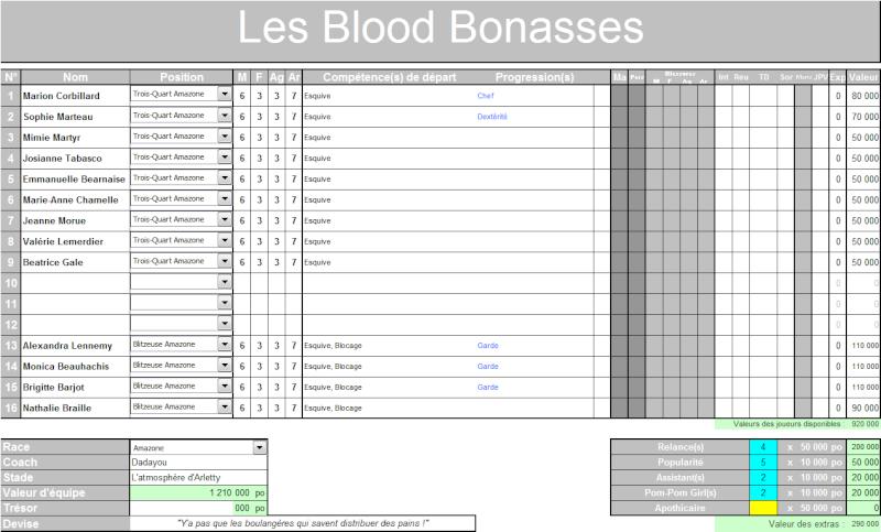 Normandy Dragons Cup : 16 et 17 Novembre 2013 - Page 2 Blood_10