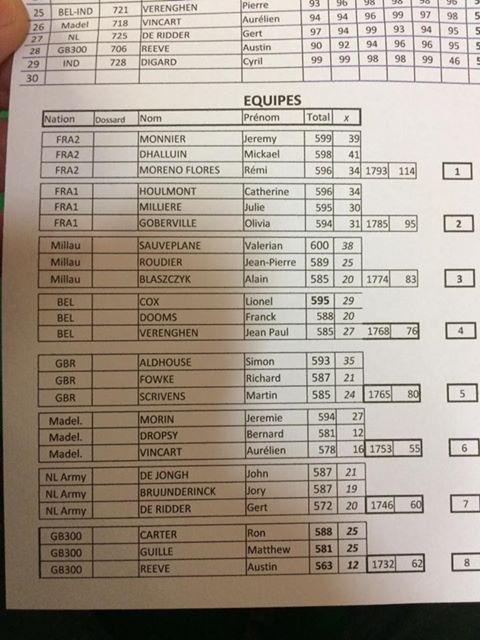Grand Prix de France 300 m Clsst_10
