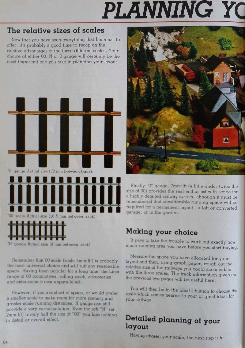Extrait du catalogue britannique Lima Railways de 1981/82 (de Lima Tribute) Lima_133