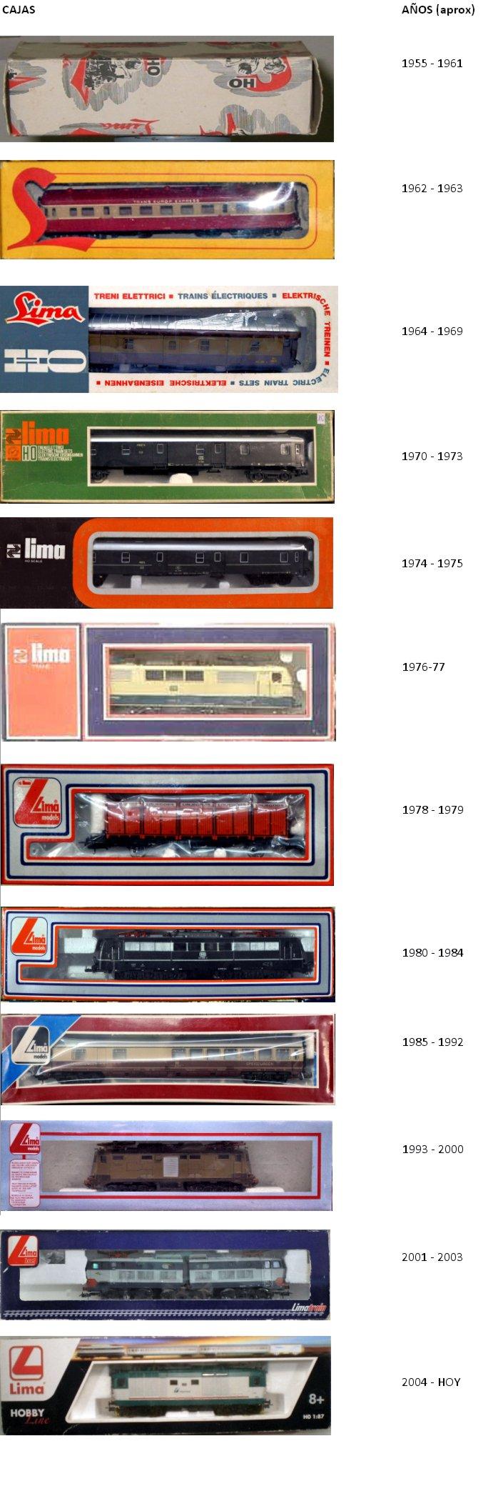 Les boites d'emballage des trains Lima à l'échelle 1/45. Lima_e10
