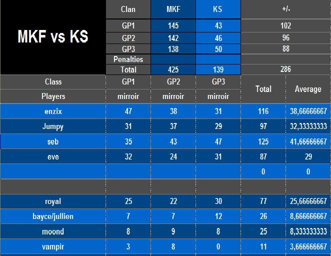 J1 : MKF Rappor11