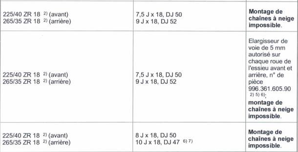 """Changement jantes en 18"""" / élargisseur de voie :  Boxster 986 de 1998 Jantes10"""