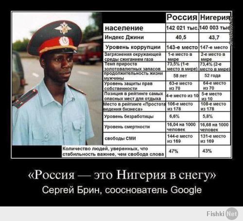 Россия - Сильное и Надежное Государство!!! F3dc3610
