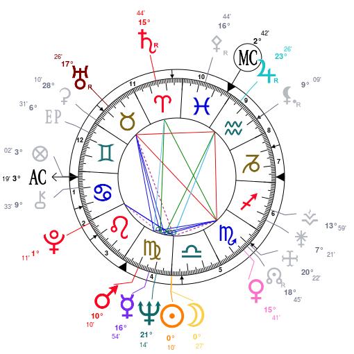 Romy Schneider Astrot28