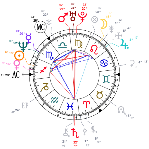 Romy Schneider Astrot31