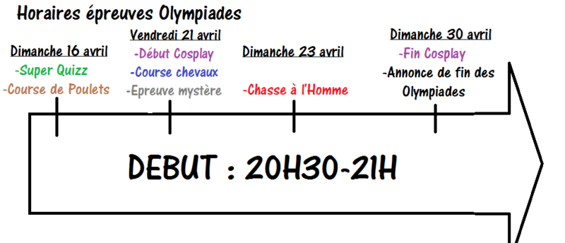 Concours : Olympiades 2nde édition ! Sans_t13