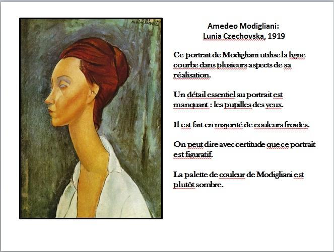 APPRÉCIER : À LA MANIÈRE DE MODIGLIANI (QUESTIONNAIRE) Captur11
