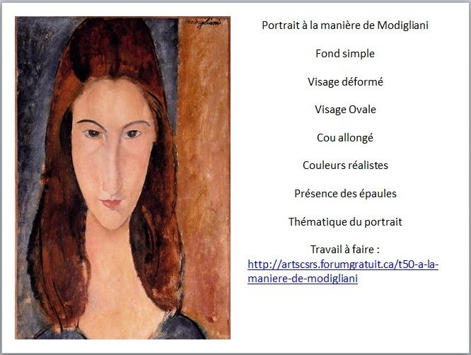 APPRÉCIER : À LA MANIÈRE DE MODIGLIANI (QUESTIONNAIRE) Captur13