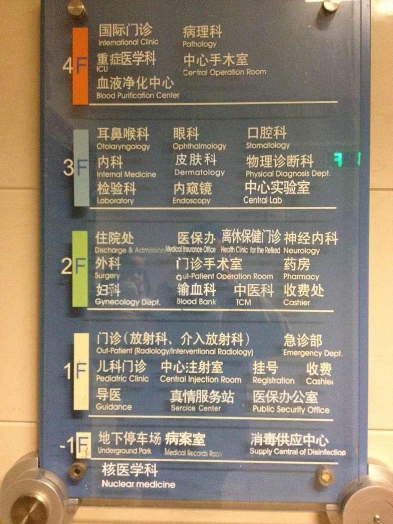 International Clinic of Qingdao Municipal Hospital (ICQD) 21f86a10