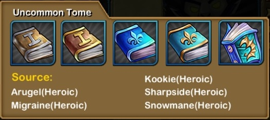 Evolution Items Along with Location Drops Uncomm10