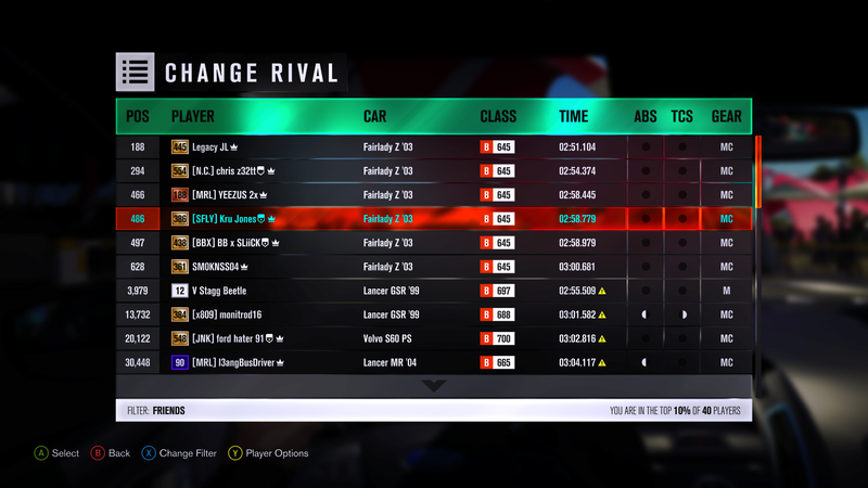 (FH3) Stock Car Challenge Of The Week Img_6411