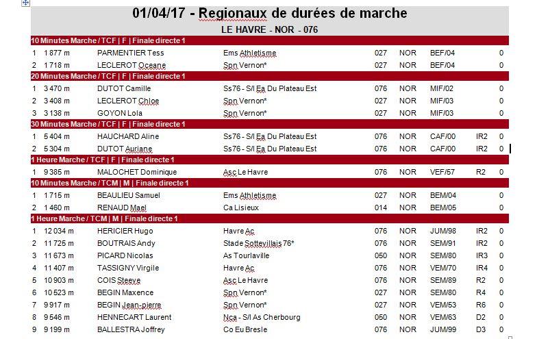 Régionaux de durée - Le Havre - 1er Avril  0_hn10