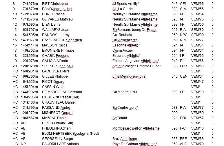 Championnat National deGrand Fond - Dijon -  1_200_14