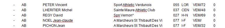 Championnat National deGrand Fond - Dijon -  1_200_15