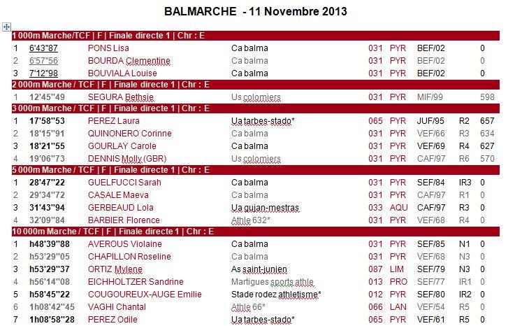 Balmarche 11 Novembre 2013 1_balm10