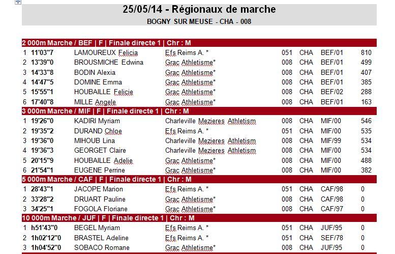 Record de France pour Yohan DINIZ sue 20 000m. 1_cha_12