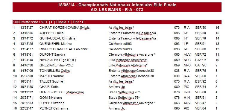 Interclubs Nationaux - Aix les Bains - 18 Mai 1_ic_110