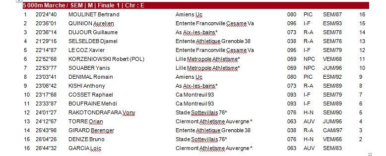 Interclubs Nationaux - Aix les Bains - 18 Mai 1_ic_111