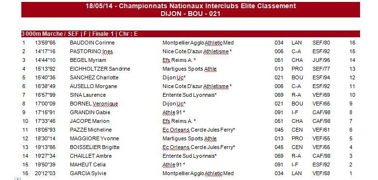 Interclubs Nationaux - Dijon - 18 Mai 1_ic_210