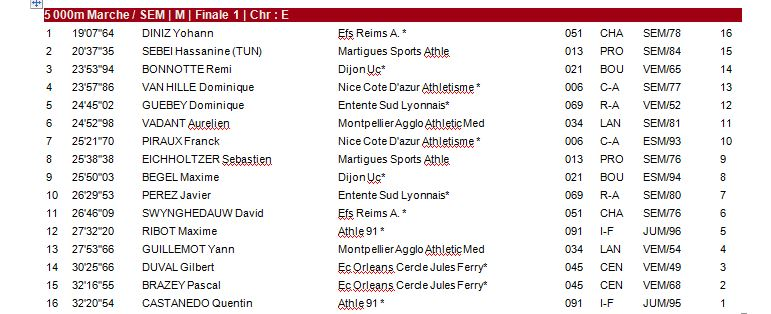 Interclubs Nationaux - Dijon - 18 Mai 1_ic_211