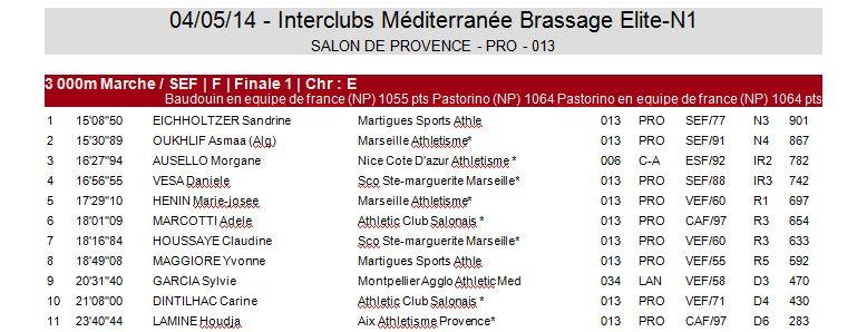 Interclubs Méditerrannée - Salon de Provence - 4 mai 2014 1_pro_10