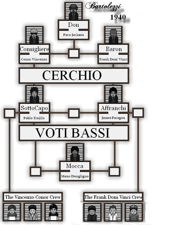 Structure de la Bartolezzi 27676610