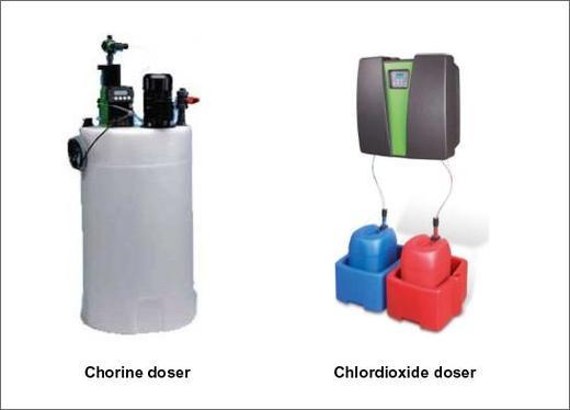 Servicios de Agua   principales campos de servicio - Referencia  Chorin10