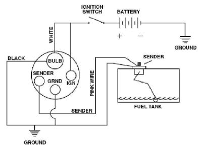 info gauge 1105a10