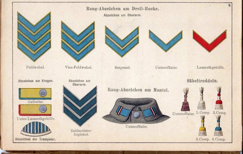 Uniformes et équipements des Troupes coloniales 713