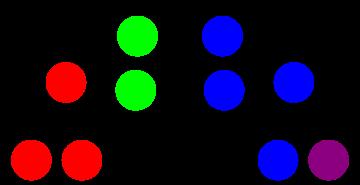 Conseil Général de Belgograd - Composition Belgog10